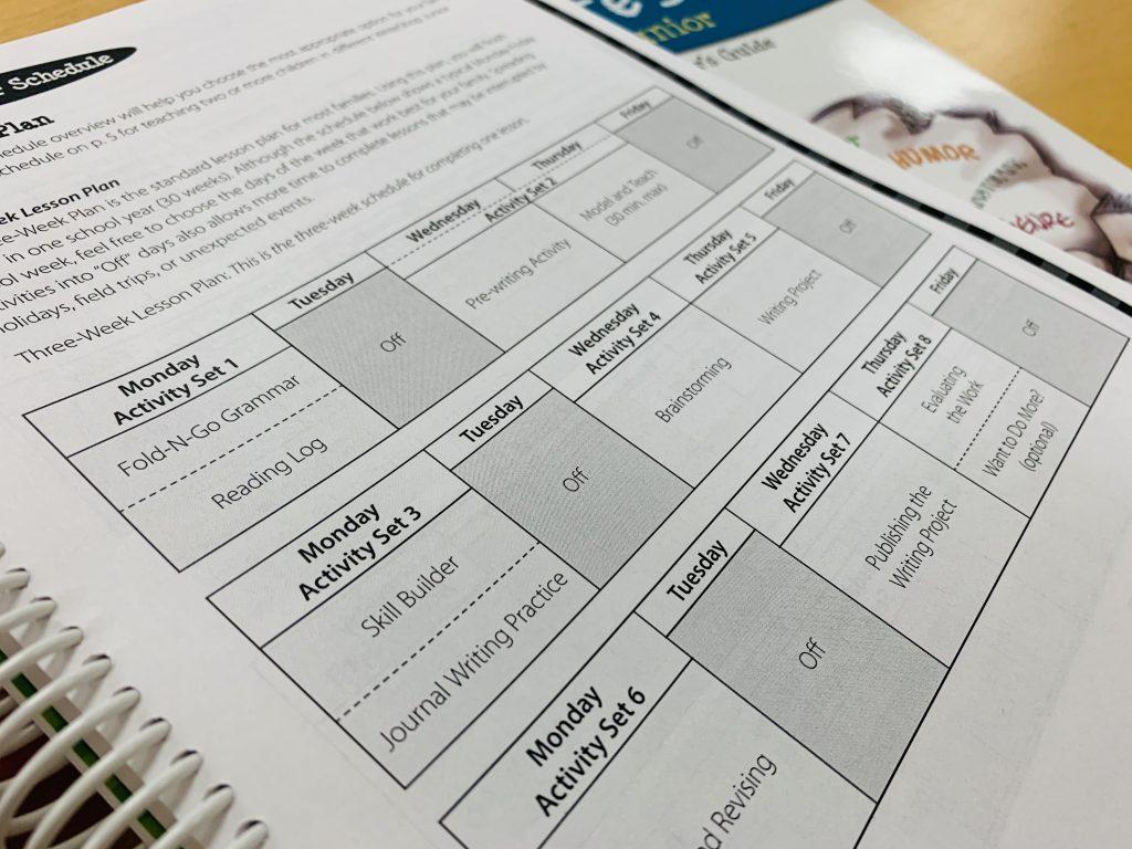 Teaching Homeschool Writing to Teens with the three week plan from WriteShop